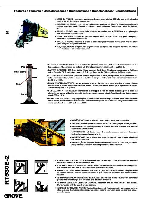 Screenshot_2020-10-29 Grove RT530 E-2 pdf(1)