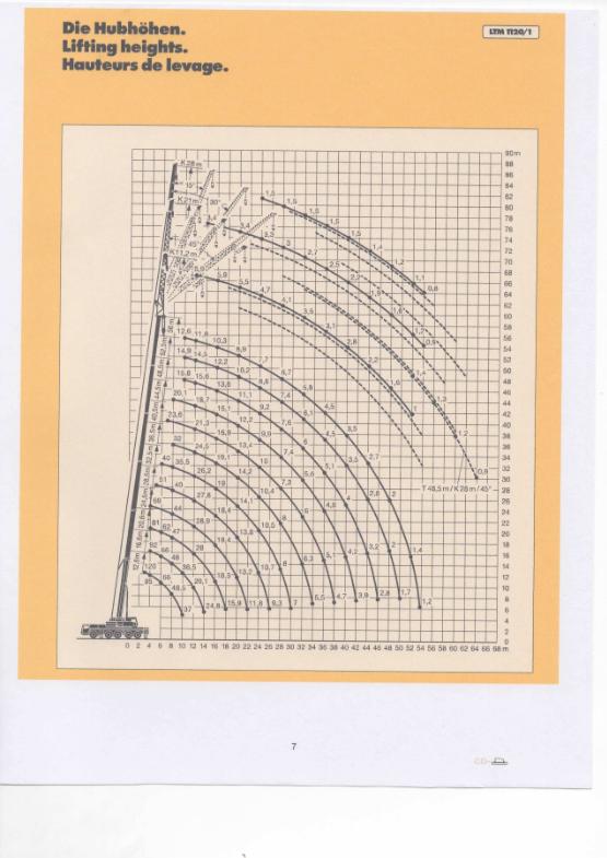 Screenshot_2020-10-29 Tabla de Carga Liebherr 1120 1 - Liebherr-1120_1 pdf(1)