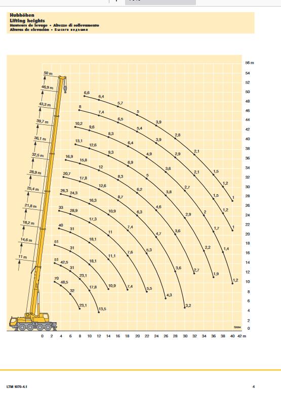 Screenshot_2020-10-30 153_LTM_1070-4 1_TD_153 02 DEFISR09 2005 indd - Liebherr-1070-4 1 pdf(1)