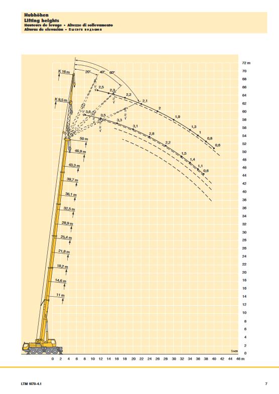 Screenshot_2020-10-30 153_LTM_1070-4 1_TD_153 02 DEFISR09 2005 indd - Liebherr-1070-4 1 pdf(2)