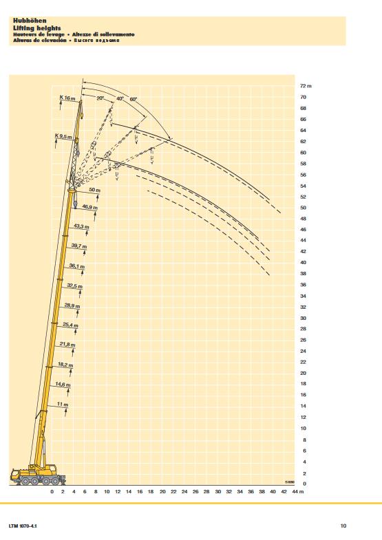 Screenshot_2020-10-30 153_LTM_1070-4 1_TD_153 02 DEFISR09 2005 indd - Liebherr-1070-4 1 pdf(3)