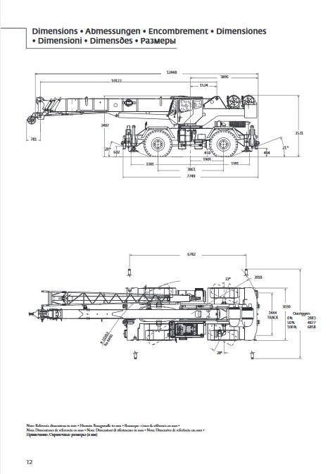 Grove-RT-650(2)