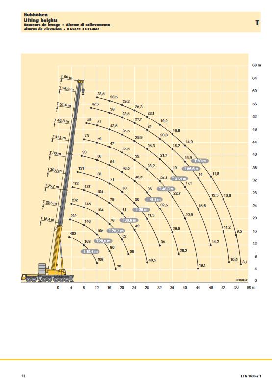 LTM 1400-7 1 pdf(3)
