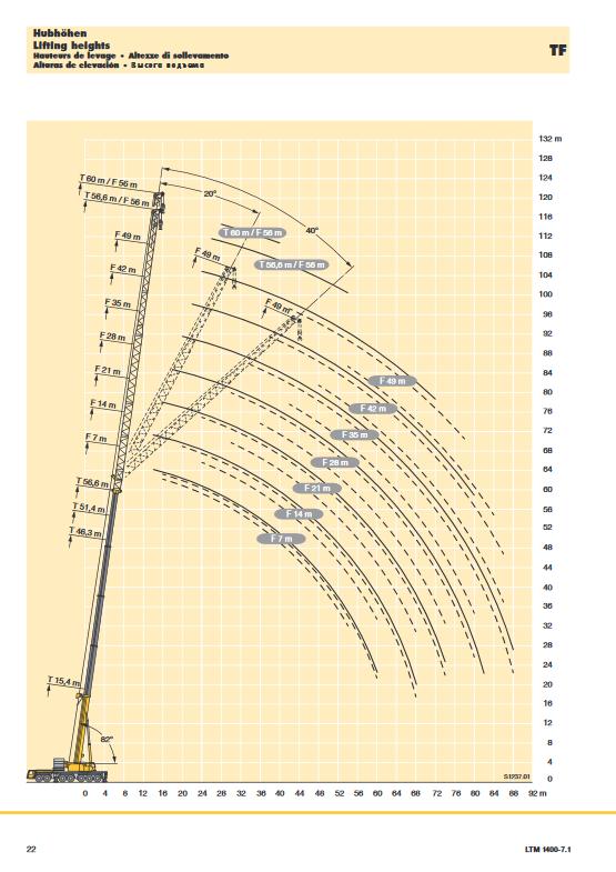 LTM 1400-7 1 pdf(4)