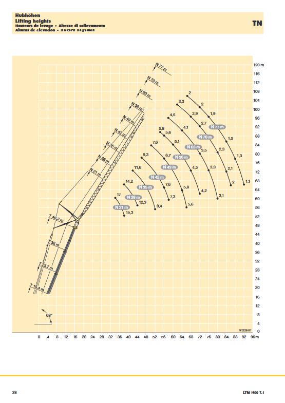 LTM 1400-7 1 pdf(7)