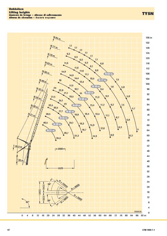 LTM 1400-7 1 pdf(8)