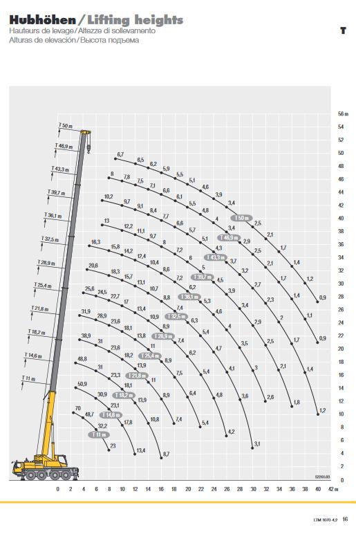 Screenshot_2020-10-30 liebherr-189-ltm-1070-4-2-td-189-02-defisr02-2020 pdf(5)