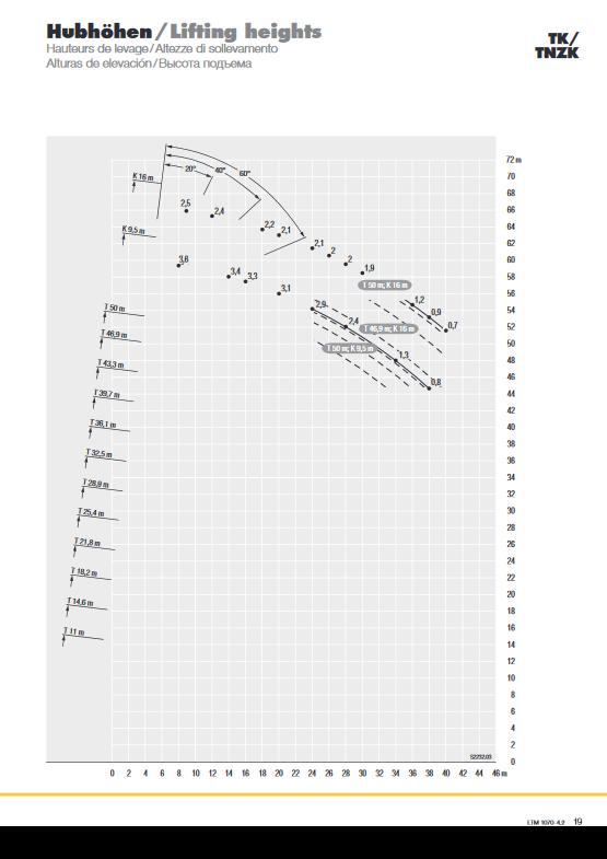 Screenshot_2020-10-30 liebherr-189-ltm-1070-4-2-td-189-02-defisr02-2020 pdf(6)