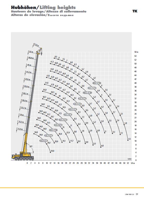 Screenshot_2020-10-30 liebherr-206-ltm-1100-5-2-td-206-00-defisr10-2017 pdf(12)