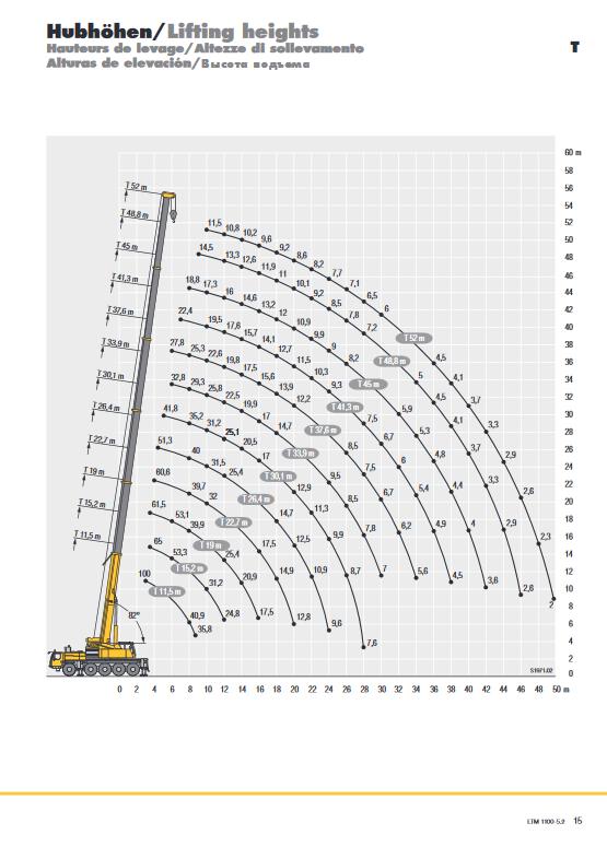 Screenshot_2020-10-30 liebherr-206-ltm-1100-5-2-td-206-00-defisr10-2017 pdf(5)