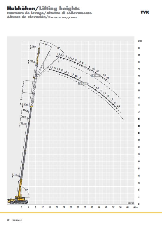 Screenshot_2020-10-30 liebherr-206-ltm-1100-5-2-td-206-00-defisr10-2017 pdf(8)