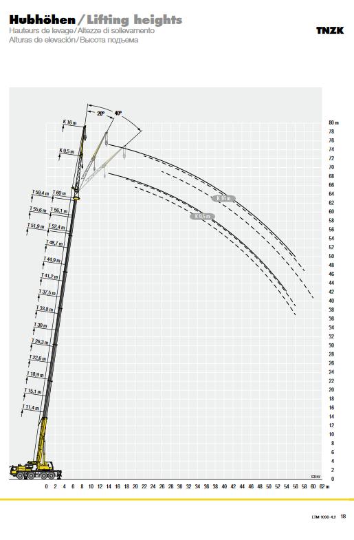 Screenshot_2020-10-30 liebherr-271-ltm-1090-4-2-td-271-04-defisr08-2018 pdf(4)