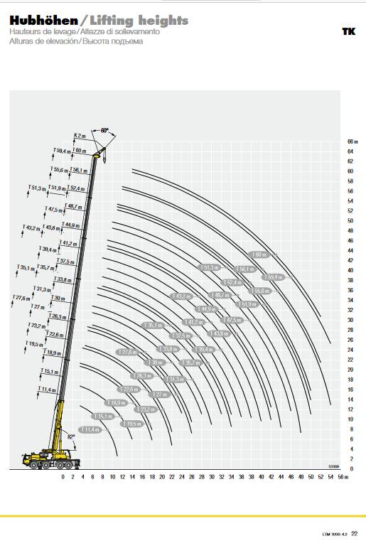 Screenshot_2020-10-30 liebherr-271-ltm-1090-4-2-td-271-04-defisr08-2018 pdf(5)